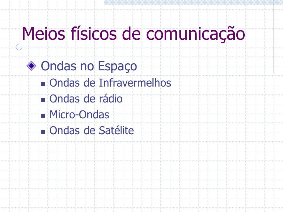 Redes de Infra-estrutura Elementos:estações móveis e pontos de acesso (PA).