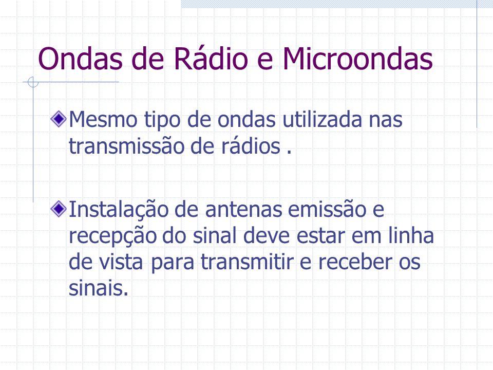 Ondas de Rádio e Microondas Mesmo tipo de ondas utilizada nas transmissão de rádios. Instalação de antenas emissão e recepção do sinal deve estar em l