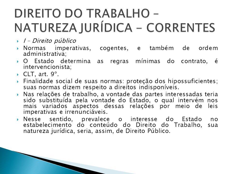 I – Direito público Normas imperativas, cogentes, e também de ordem administrativa; O Estado determina as regras mínimas do contrato, é intervencionis