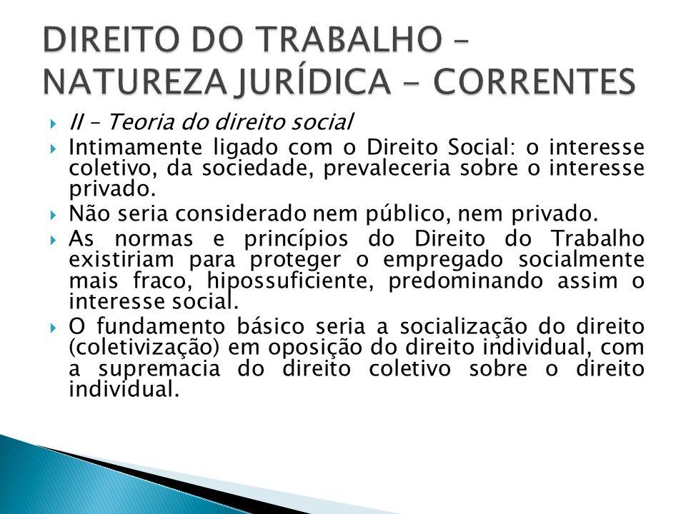 II – Teoria do direito social Intimamente ligado com o Direito Social: o interesse coletivo, da sociedade, prevaleceria sobre o interesse privado. Não