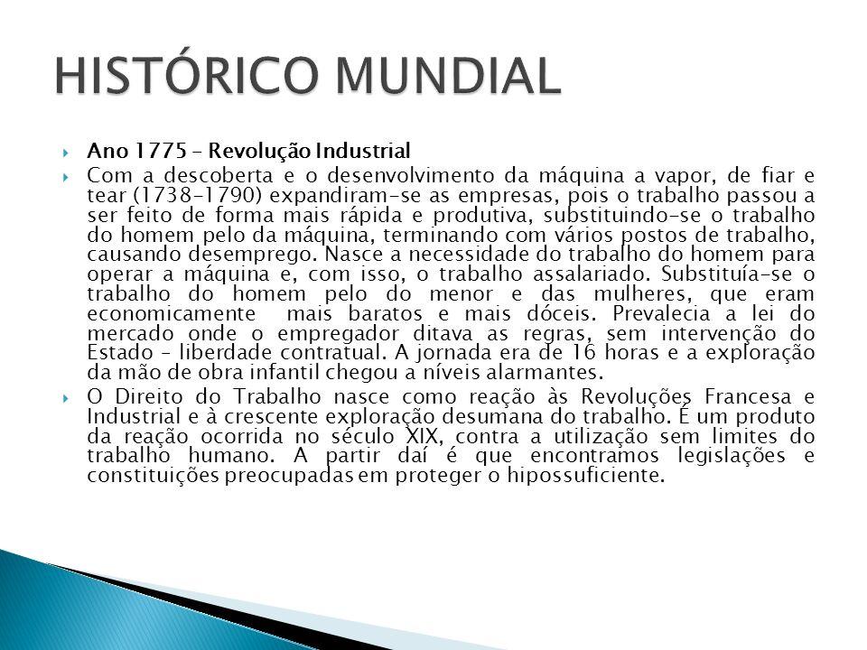 Ano 1775 – Revolução Industrial Com a descoberta e o desenvolvimento da máquina a vapor, de fiar e tear (1738-1790) expandiram-se as empresas, pois o
