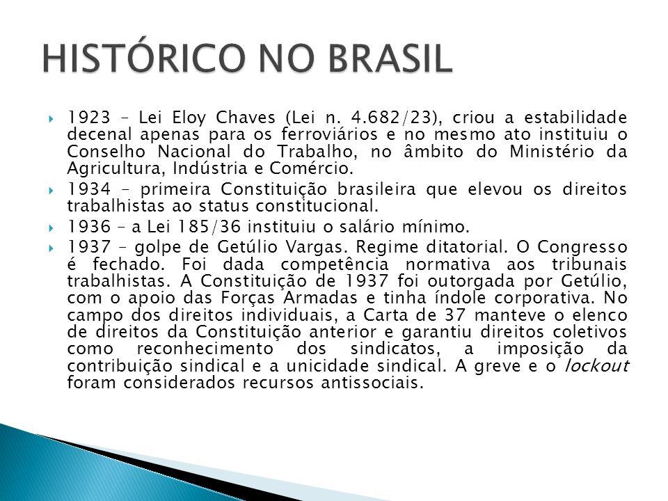 1923 – Lei Eloy Chaves (Lei n. 4.682/23), criou a estabilidade decenal apenas para os ferroviários e no mesmo ato instituiu o Conselho Nacional do Tra