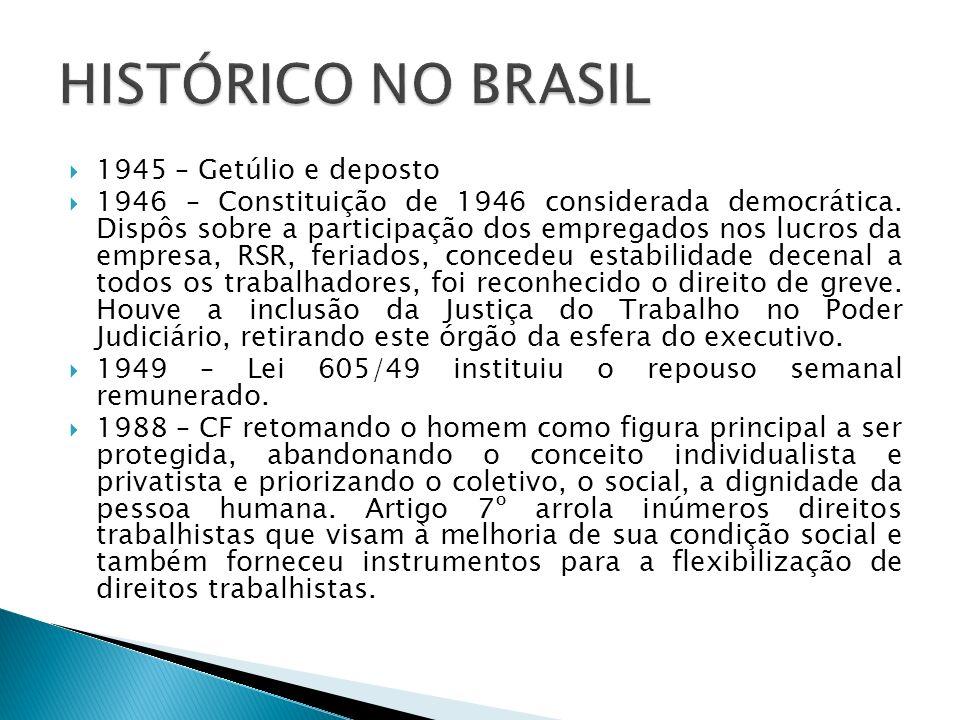 1945 – Getúlio e deposto 1946 – Constituição de 1946 considerada democrática. Dispôs sobre a participação dos empregados nos lucros da empresa, RSR, f