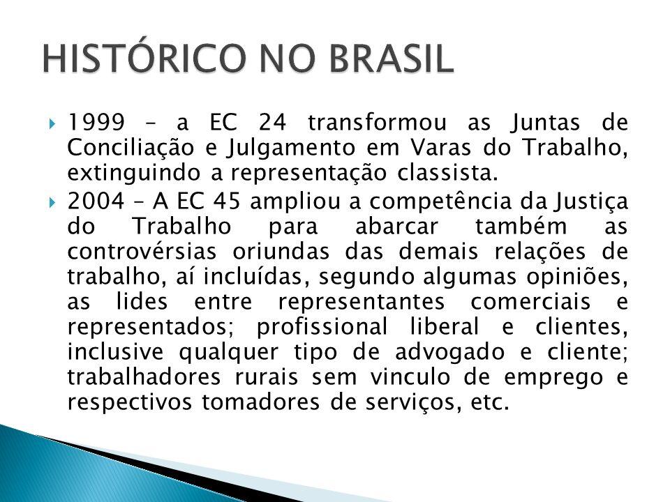 1999 – a EC 24 transformou as Juntas de Conciliação e Julgamento em Varas do Trabalho, extinguindo a representação classista. 2004 – A EC 45 ampliou a