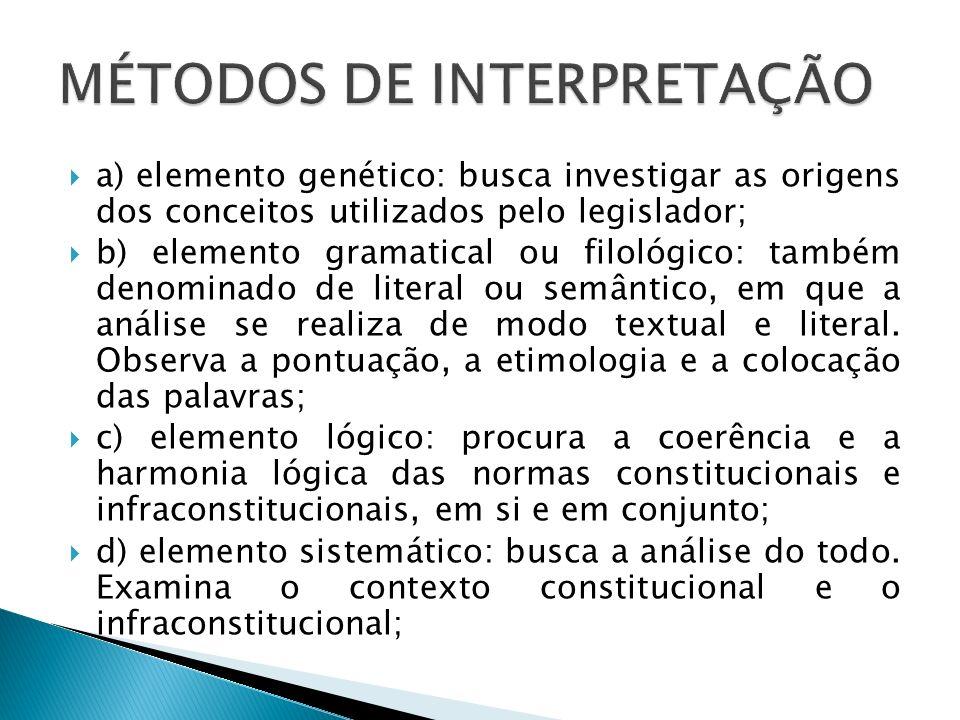 a) elemento genético: busca investigar as origens dos conceitos utilizados pelo legislador; b) elemento gramatical ou filológico: também denominado de