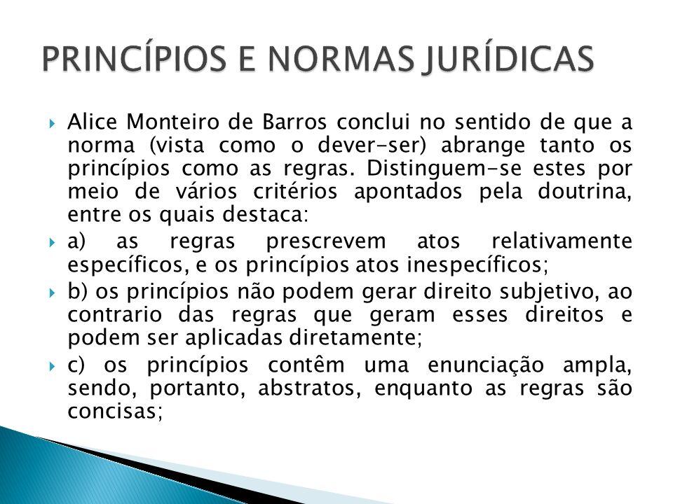 Alice Monteiro de Barros conclui no sentido de que a norma (vista como o dever-ser) abrange tanto os princípios como as regras. Distinguem-se estes po