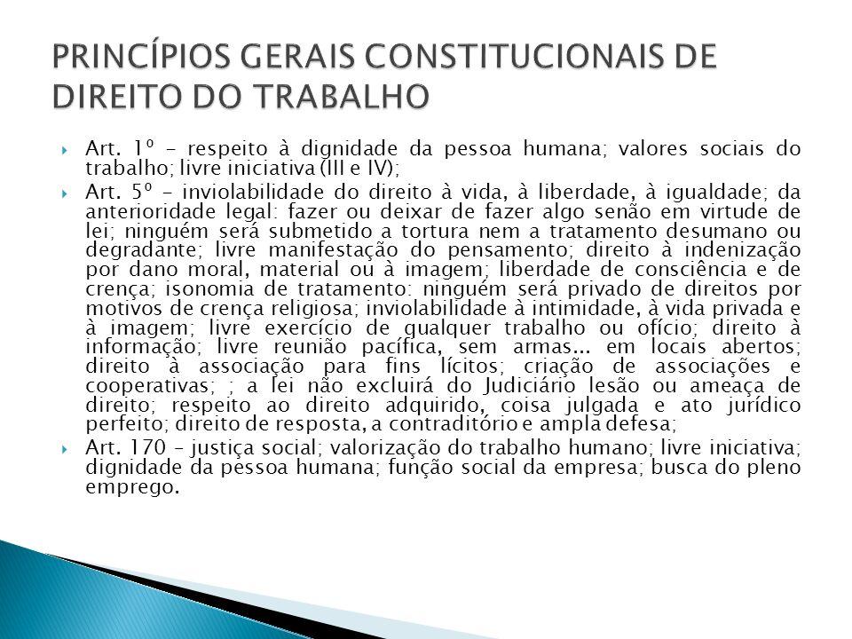 Art. 1º - respeito à dignidade da pessoa humana; valores sociais do trabalho; livre iniciativa (III e IV); Art. 5º - inviolabilidade do direito à vida