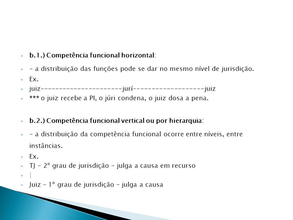 b.1.) Competência funcional horizontal: - a distribuição das funções pode se dar no mesmo nível de jurisdição. Ex. juiz----------------------jurí-----
