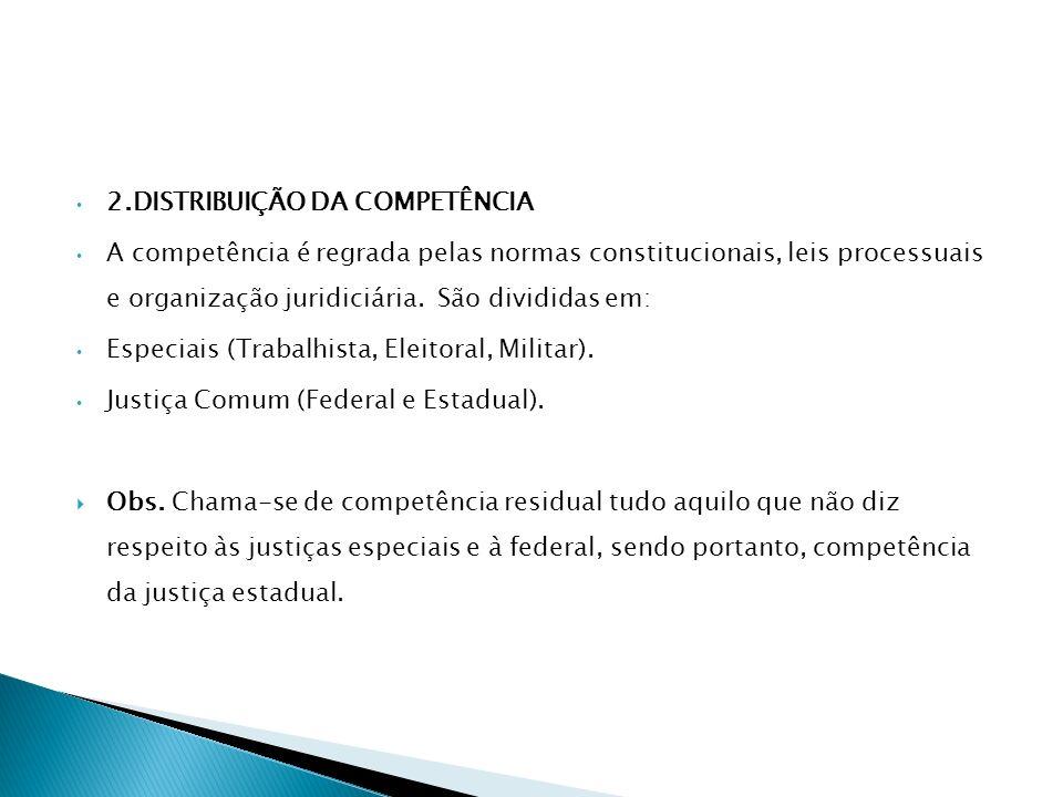 2.DISTRIBUIÇÃO DA COMPETÊNCIA A competência é regrada pelas normas constitucionais, leis processuais e organização juridiciária. São divididas em: Esp