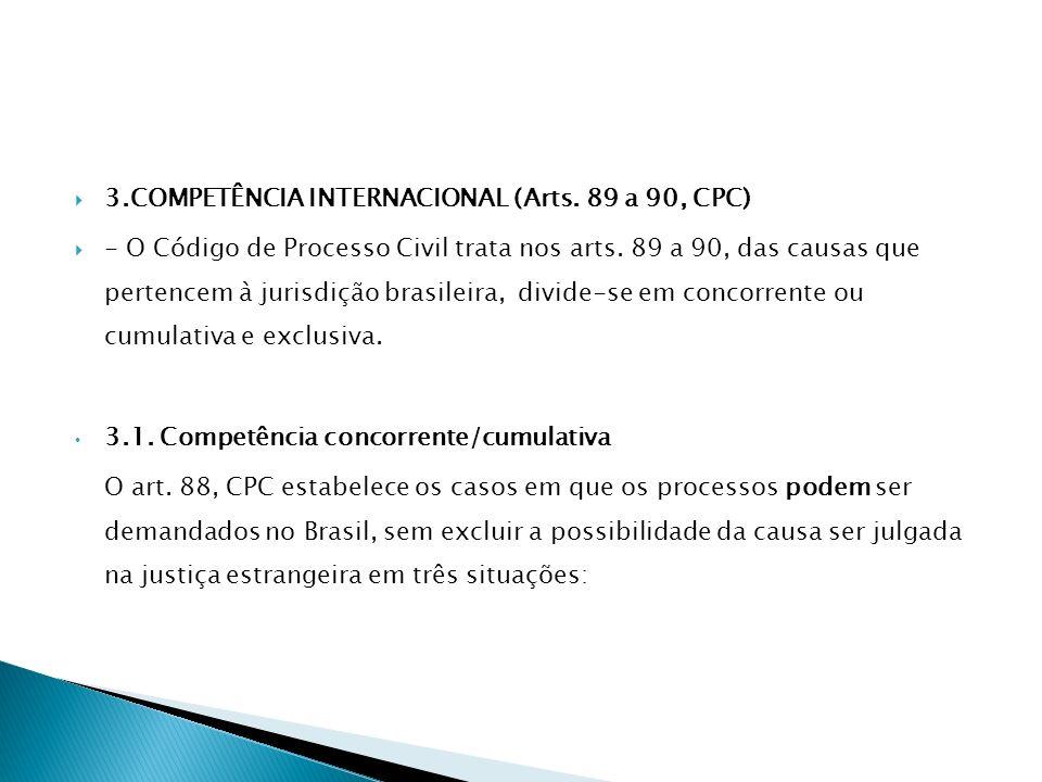 3.COMPETÊNCIA INTERNACIONAL (Arts. 89 a 90, CPC) - O Código de Processo Civil trata nos arts. 89 a 90, das causas que pertencem à jurisdição brasileir