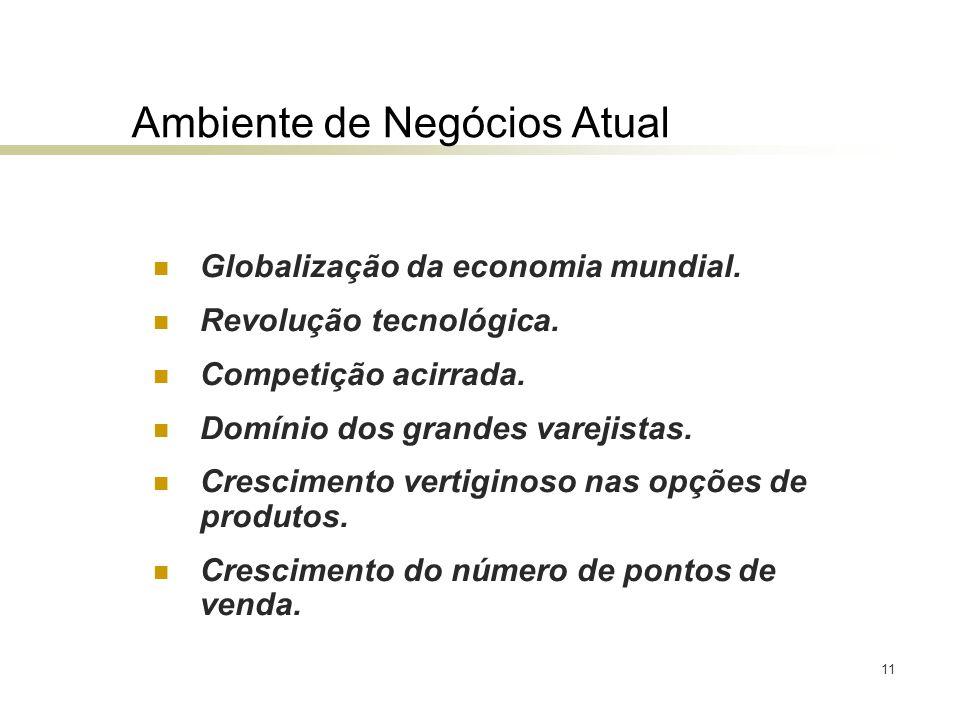 11 Ambiente de Negócios Atual Globalização da economia mundial. Revolução tecnológica. Competição acirrada. Domínio dos grandes varejistas. Cresciment