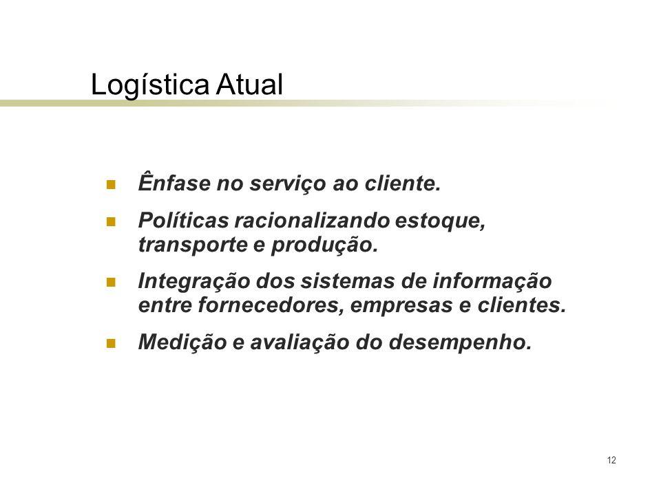 12 Logística Atual Ênfase no serviço ao cliente. Políticas racionalizando estoque, transporte e produção. Integração dos sistemas de informação entre