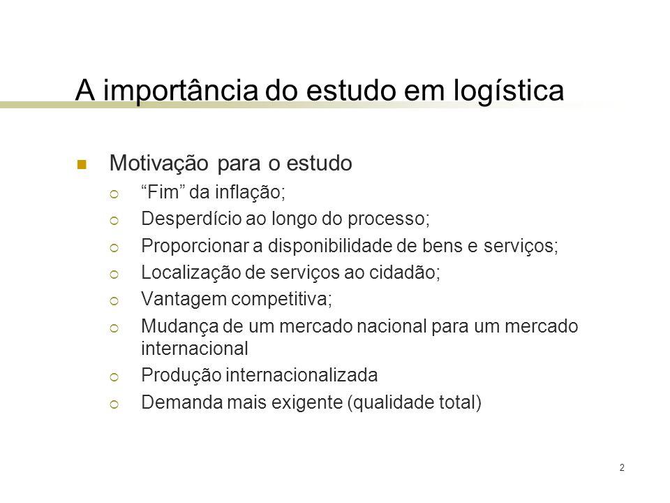 2 A importância do estudo em logística Motivação para o estudo Fim da inflação; Desperdício ao longo do processo; Proporcionar a disponibilidade de be