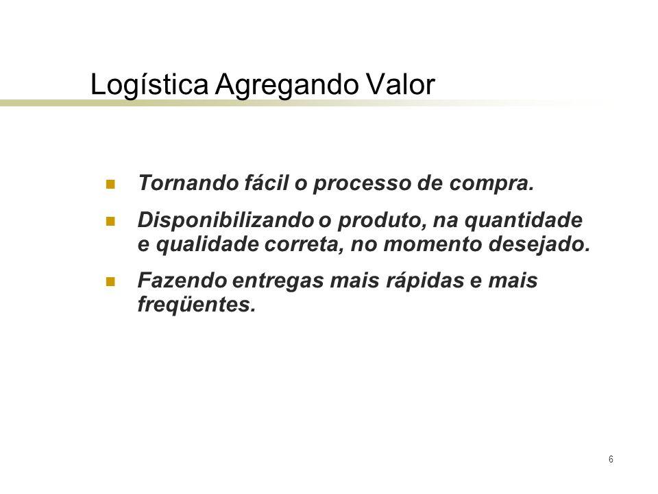 6 Logística Agregando Valor Tornando fácil o processo de compra. Disponibilizando o produto, na quantidade e qualidade correta, no momento desejado. F