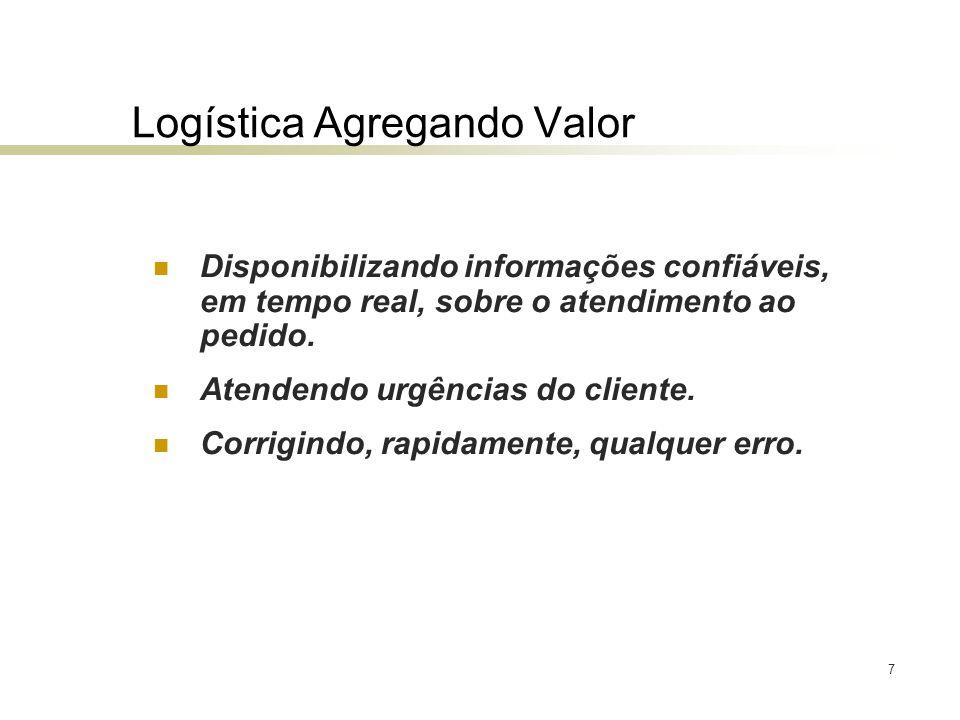 7 Logística Agregando Valor Disponibilizando informações confiáveis, em tempo real, sobre o atendimento ao pedido. Atendendo urgências do cliente. Cor
