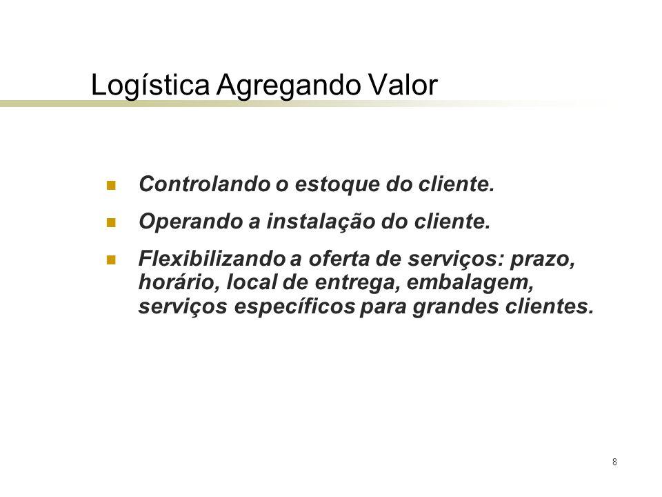 8 Logística Agregando Valor Controlando o estoque do cliente. Operando a instalação do cliente. Flexibilizando a oferta de serviços: prazo, horário, l