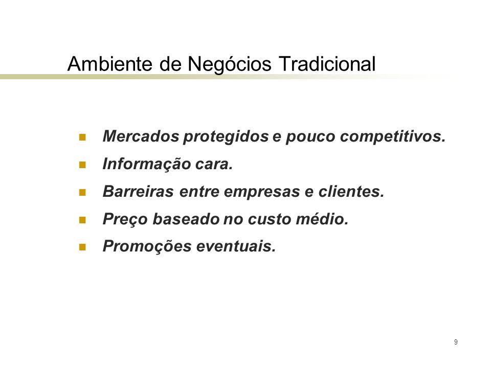 9 Ambiente de Negócios Tradicional Mercados protegidos e pouco competitivos. Informação cara. Barreiras entre empresas e clientes. Preço baseado no cu