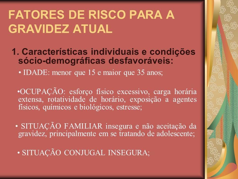 FATORES DE RISCO PARA A GRAVIDEZ ATUAL 1. Características individuais e condições sócio-demográficas desfavoráveis: IDADE: menor que 15 e maior que 35