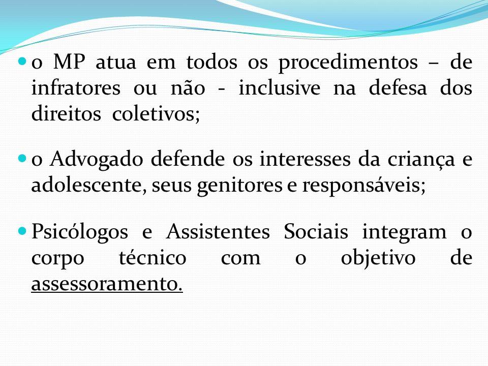 o MP atua em todos os procedimentos – de infratores ou não - inclusive na defesa dos direitos coletivos; o Advogado defende os interesses da criança e