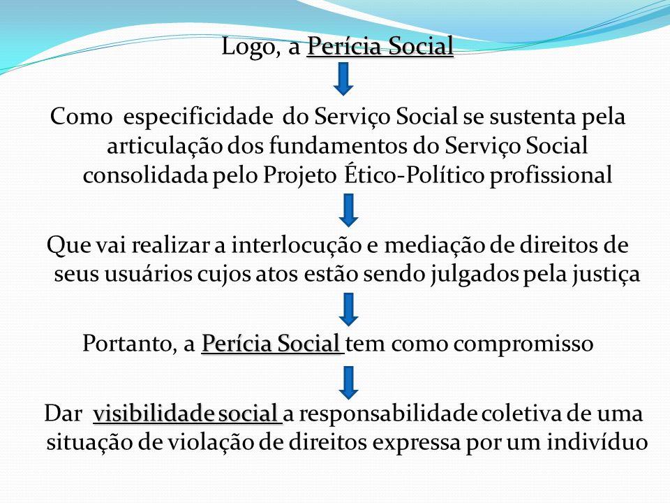 Perícia Social Logo, a Perícia Social Como especificidade do Serviço Social se sustenta pela articulação dos fundamentos do Serviço Social consolidada