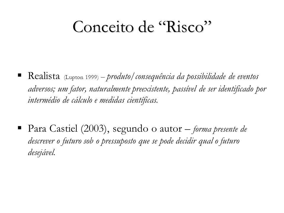 Conceito de Risco Realista (Lupton 1999) – produto/consequência da possibilidade de eventos adversos; um fator, naturalmente preexistente, passível de ser identificado por intermédio de cálculo e medidas científicas.