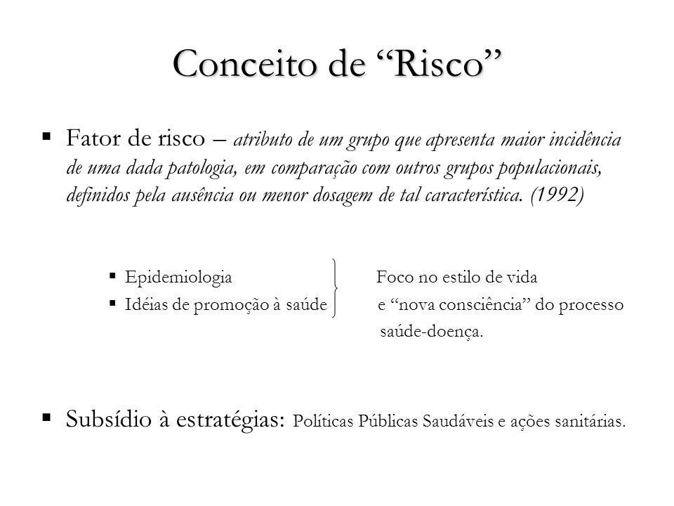 Conceito de Risco Fator de risco – atributo de um grupo que apresenta maior incidência de uma dada patologia, em comparação com outros grupos populacionais, definidos pela ausência ou menor dosagem de tal característica.