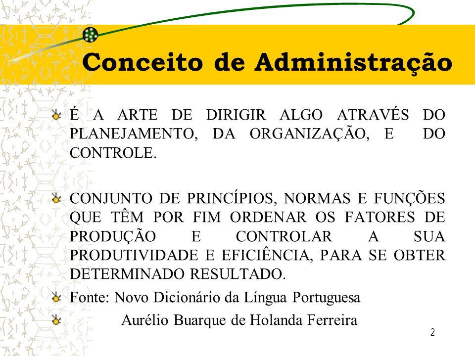 Conceito de Administração É A ARTE DE DIRIGIR ALGO ATRAVÉS DO PLANEJAMENTO, DA ORGANIZAÇÃO, E DO CONTROLE.