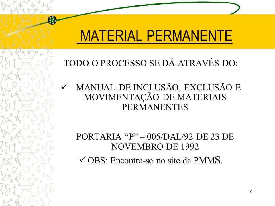 MATERIAL PERMANENTE TODO O PROCESSO SE DÁ ATRAVÉS DO: MANUAL DE INCLUSÃO, EXCLUSÃO E MOVIMENTAÇÃO DE MATERIAIS PERMANENTES PORTARIA P – 005/DAL/92 DE 23 DE NOVEMBRO DE 1992 OBS: Encontra-se no site da PMM S.