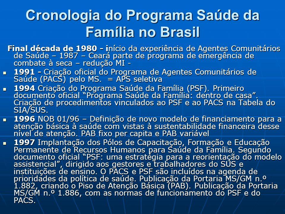 Cronologia do Programa Saúde da Família no Brasil Final década de 1980 - início da experiência de Agentes Comunitários de Saúde – 1987 – Ceará parte de programa de emergência de combate à seca – redução MI - Final década de 1980 - início da experiência de Agentes Comunitários de Saúde – 1987 – Ceará parte de programa de emergência de combate à seca – redução MI - 1991 - Criação oficial do Programa de Agentes Comunitários de Saúde (PACS) pelo MS.