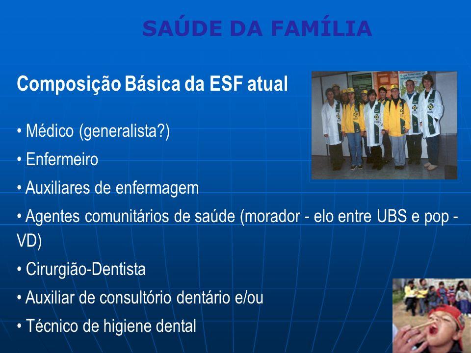 Composição Básica da ESF atual Médico (generalista?) Enfermeiro Auxiliares de enfermagem Agentes comunitários de saúde (morador - elo entre UBS e pop - VD) Cirurgião-Dentista Auxiliar de consultório dentário e/ou Técnico de higiene dental SAÚDE DA FAMÍLIA