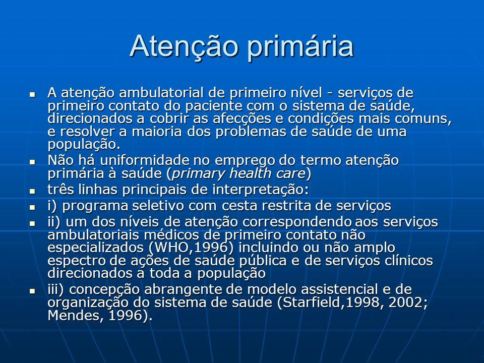 Atenção primária A atenção ambulatorial de primeiro nível - serviços de primeiro contato do paciente com o sistema de saúde, direcionados a cobrir as afecções e condições mais comuns, e resolver a maioria dos problemas de saúde de uma população.
