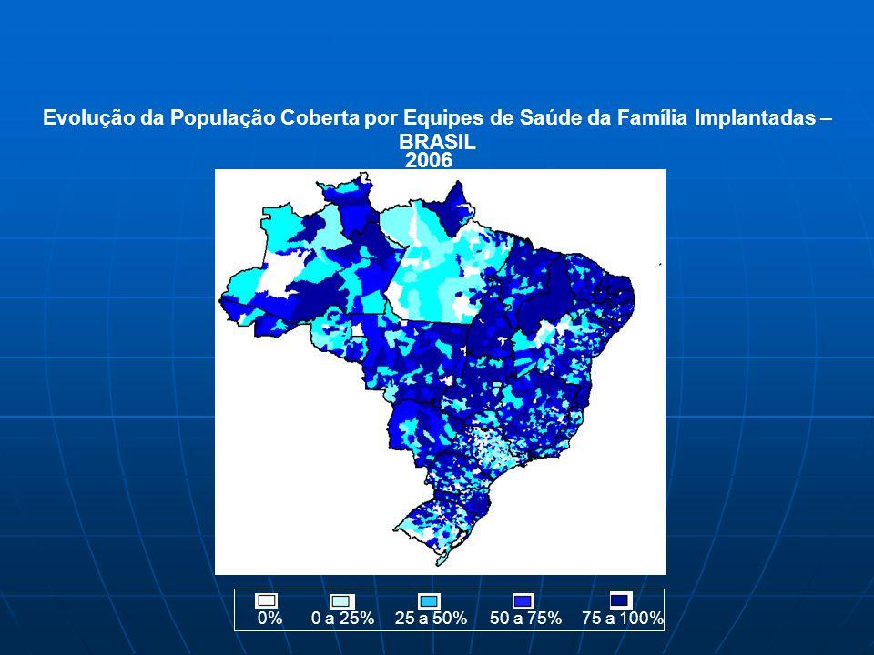 Evolução da População Coberta por Equipes de Saúde da Família Implantadas – BRASIL 2006 0%0 a 25%25 a 50%50 a 75%75 a 100%