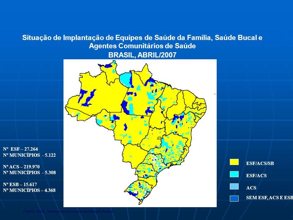 FONTE: SIAB - Sistema de Informação da Atenção Básica Situação de Implantação de Equipes de Saúde da Família, Saúde Bucal e Agentes Comunitários de Saúde BRASIL, ABRIL/2007 ESF/ACS/SB ACS SEM ESF, ACS E ESB ESF/ACS Nº ESF – 27.264 Nº MUNICÍPIOS - 5.122 Nº ACS – 219.970 Nº MUNICÍPIOS - 5.308 Nº ESB – 15.617 Nº MUNICÍPIOS – 4.368