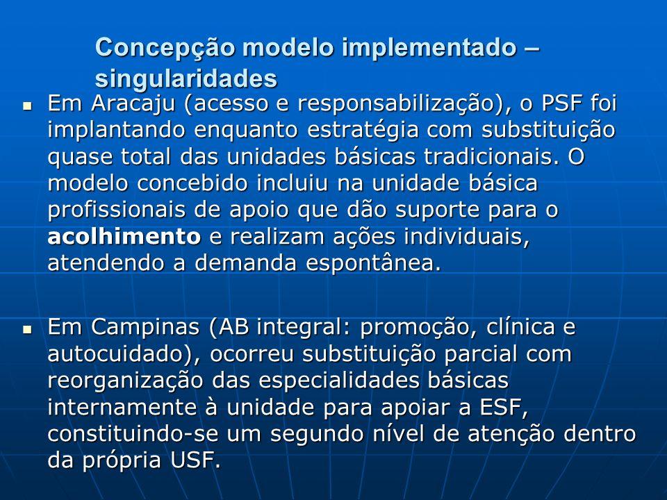 Concepção modelo implementado – singularidades Em Aracaju (acesso e responsabilização), o PSF foi implantando enquanto estratégia com substituição quase total das unidades básicas tradicionais.