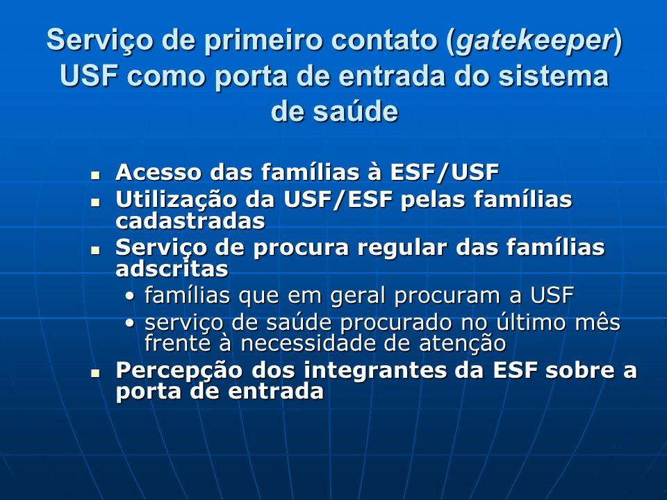 Serviço de primeiro contato (gatekeeper) USF como porta de entrada do sistema de saúde Acesso das famílias à ESF/USF Acesso das famílias à ESF/USF Utilização da USF/ESF pelas famílias cadastradas Utilização da USF/ESF pelas famílias cadastradas Serviço de procura regular das famílias adscritas Serviço de procura regular das famílias adscritas famílias que em geral procuram a USFfamílias que em geral procuram a USF serviço de saúde procurado no último mês frente à necessidade de atençãoserviço de saúde procurado no último mês frente à necessidade de atenção Percepção dos integrantes da ESF sobre a porta de entrada Percepção dos integrantes da ESF sobre a porta de entrada