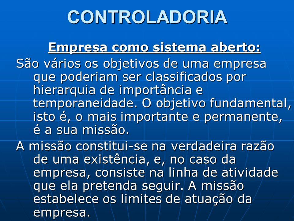 CONTROLADORIA Empresa como sistema aberto: São vários os objetivos de uma empresa que poderiam ser classificados por hierarquia de importância e tempo