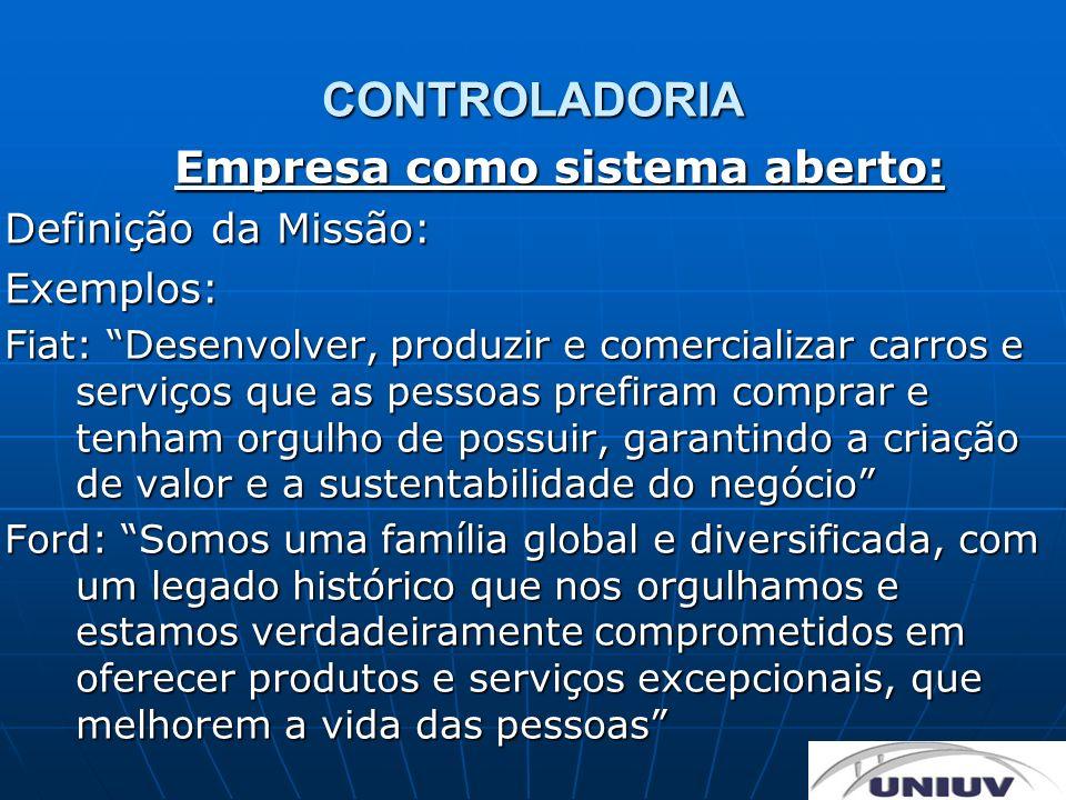 CONTROLADORIA Empresa como sistema aberto: Definição da Missão: Exemplos: Fiat: Desenvolver, produzir e comercializar carros e serviços que as pessoas