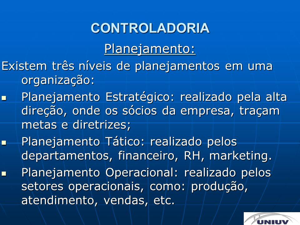 CONTROLADORIA Planejamento: Existem três níveis de planejamentos em uma organização: Planejamento Estratégico: realizado pela alta direção, onde os só