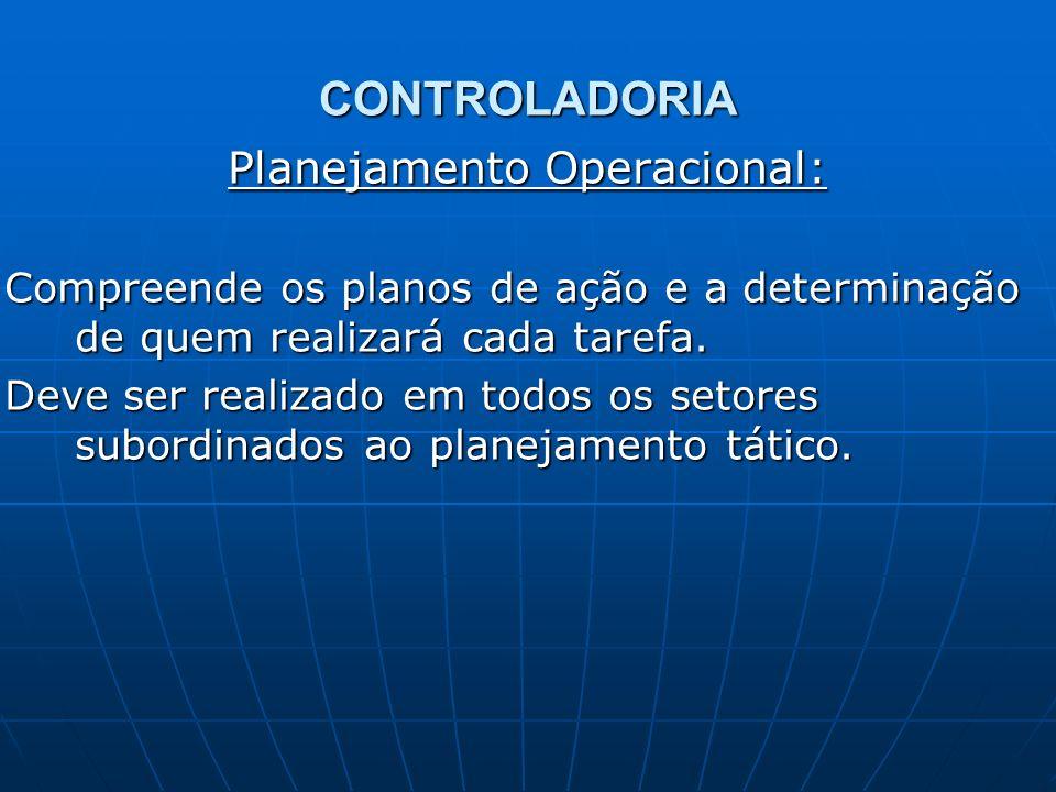 CONTROLADORIA Planejamento Operacional: Compreende os planos de ação e a determinação de quem realizará cada tarefa. Deve ser realizado em todos os se