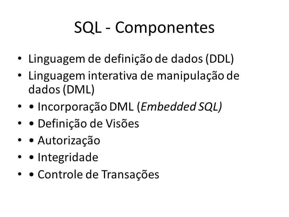 SQL - Componentes Linguagem de definição de dados (DDL) Linguagem interativa de manipulação de dados (DML) Incorporação DML (Embedded SQL) Definição d