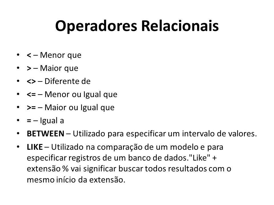 Operadores Relacionais < – Menor que > – Maior que <> – Diferente de <= – Menor ou Igual que >= – Maior ou Igual que = – Igual a BETWEEN – Utilizado p