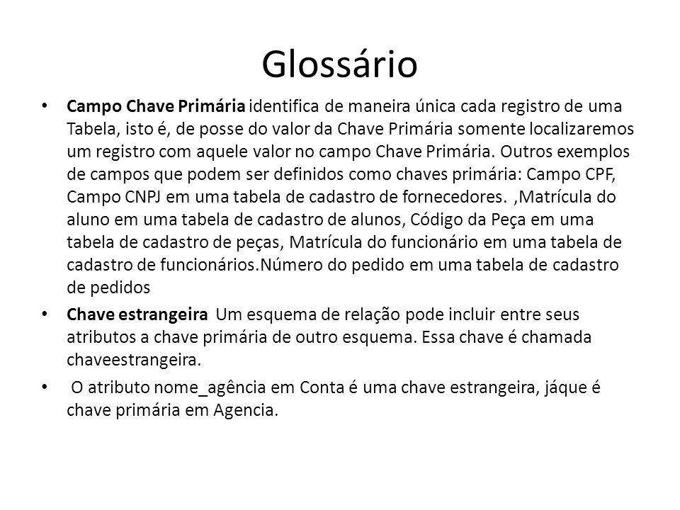 Glossário Campo Chave Primária identifica de maneira única cada registro de uma Tabela, isto é, de posse do valor da Chave Primária somente localizare