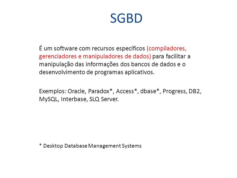 SGBD É um software com recursos específicos (compiladores, gerenciadores e manipuladores de dados) para facilitar a manipulação das informações dos ba