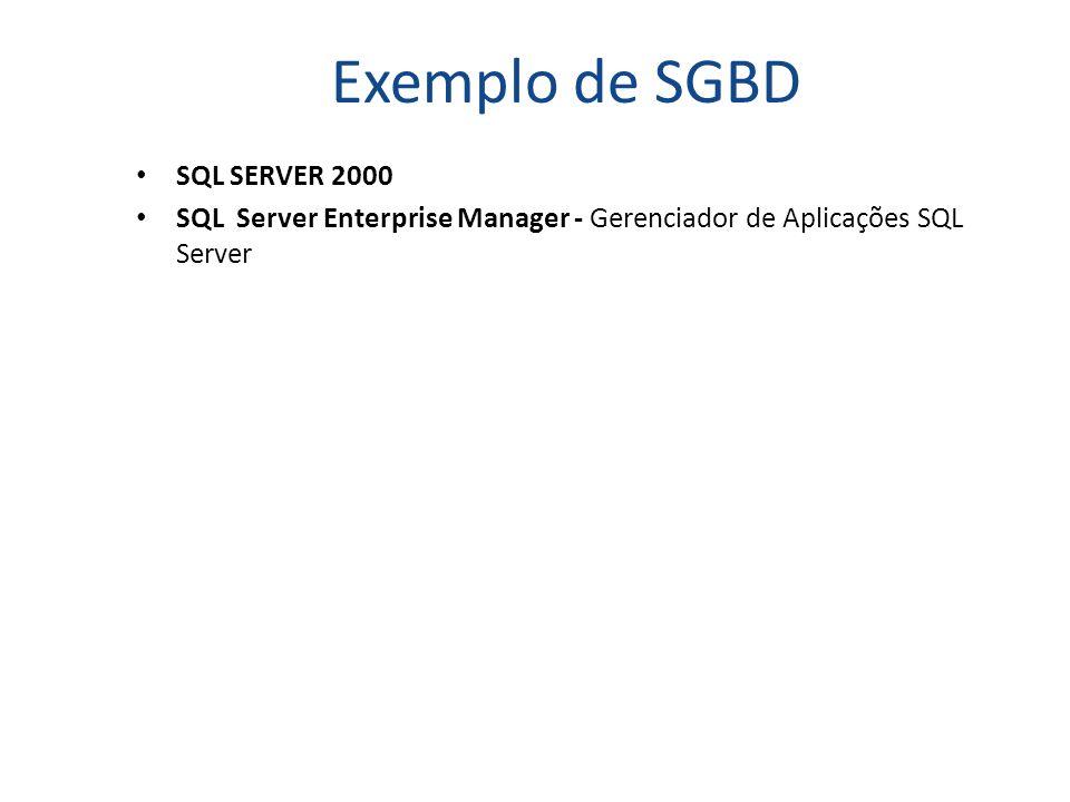 Exemplo de SGBD SQL SERVER 2000 SQL Server Enterprise Manager - Gerenciador de Aplicações SQL Server