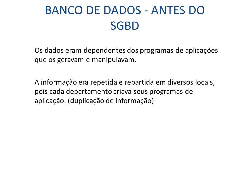 BANCO DE DADOS - ANTES DO SGBD Os dados eram dependentes dos programas de aplicações que os geravam e manipulavam. A informação era repetida e reparti