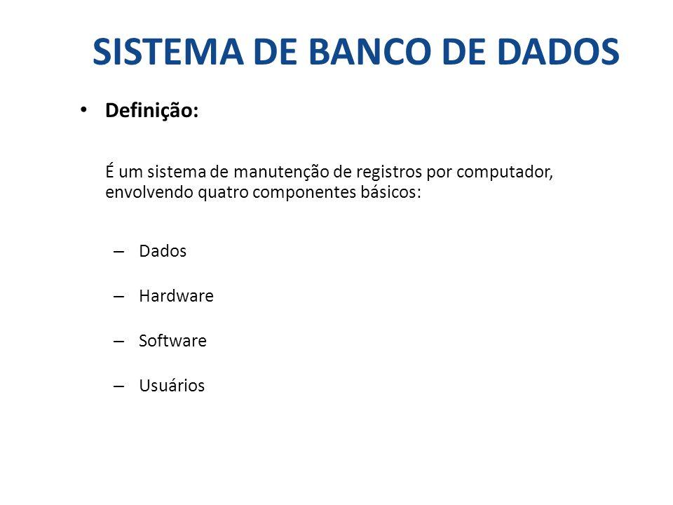 SISTEMA DE BANCO DE DADOS Definição: É um sistema de manutenção de registros por computador, envolvendo quatro componentes básicos: – Dados – Hardware