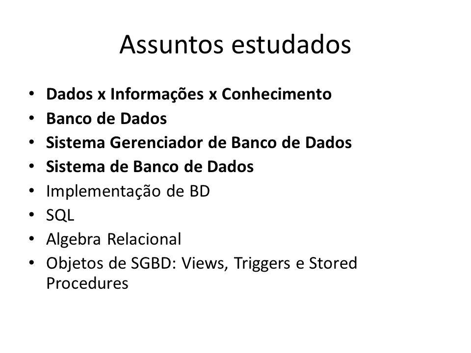 Assuntos estudados Dados x Informações x Conhecimento Banco de Dados Sistema Gerenciador de Banco de Dados Sistema de Banco de Dados Implementação de