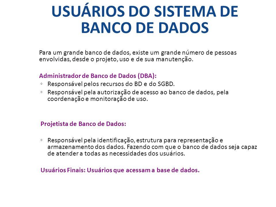 USUÁRIOS DO SISTEMA DE BANCO DE DADOS Para um grande banco de dados, existe um grande número de pessoas envolvidas, desde o projeto, uso e de sua manu