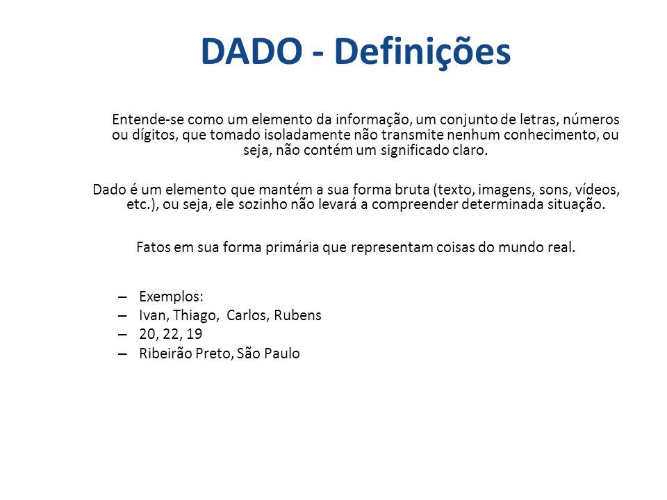 DADO - Definições Entende-se como um elemento da informação, um conjunto de letras, números ou dígitos, que tomado isoladamente não transmite nenhum c