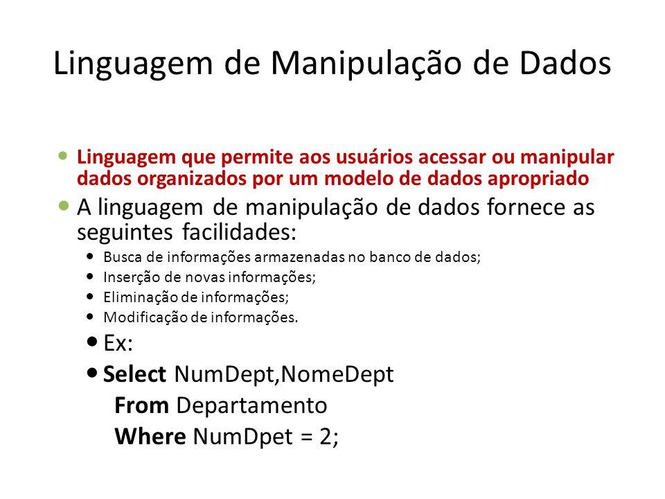 Linguagem de Manipulação de Dados Linguagem que permite aos usuários acessar ou manipular dados organizados por um modelo de dados apropriado A lingua